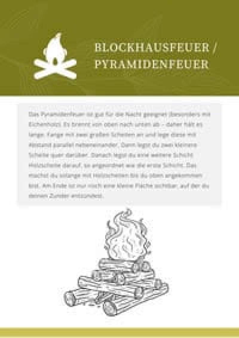 Vorschau Bild 1 zum E-Book Feuer: 12 beliebte Aufbauformen