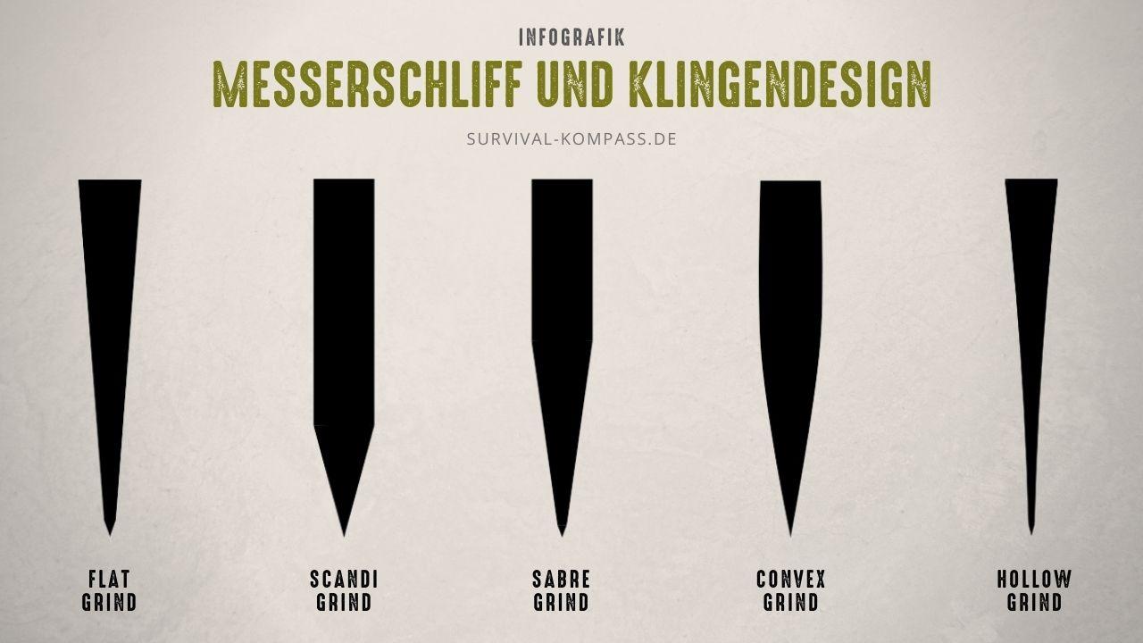Die verschiedenen Schliffe bei Bushcraft-Messern