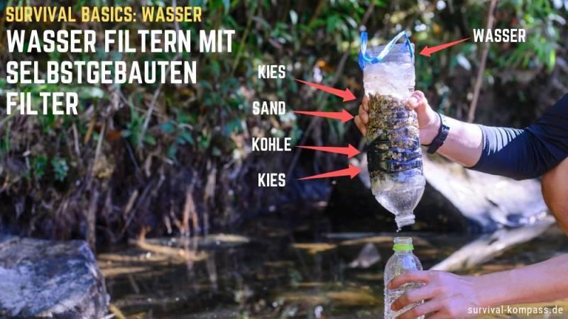 Wasser filtern mit selbstgebauten Wasserfilter